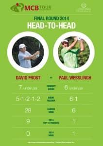 Final round 2014 head to head