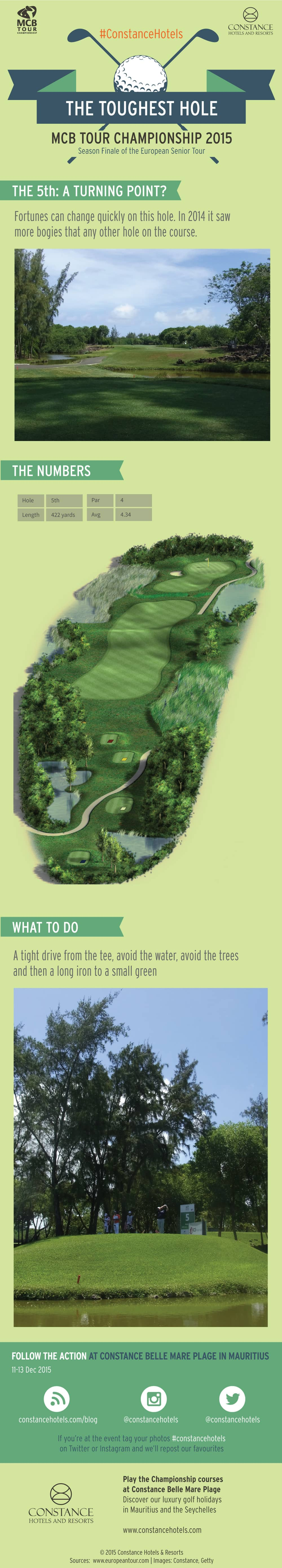 Legend 5th hole infographic
